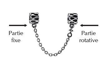 bloque charms pandora