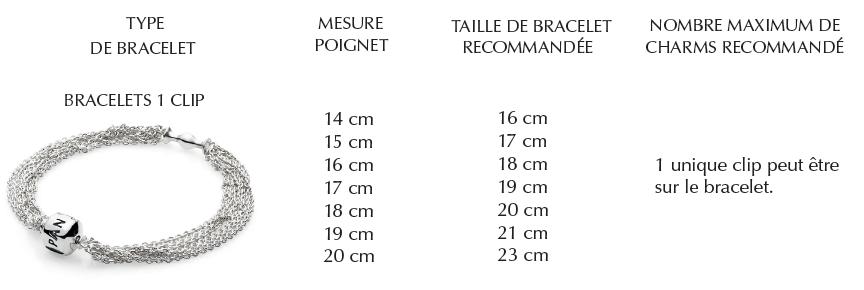 Guide taille bracelet homme