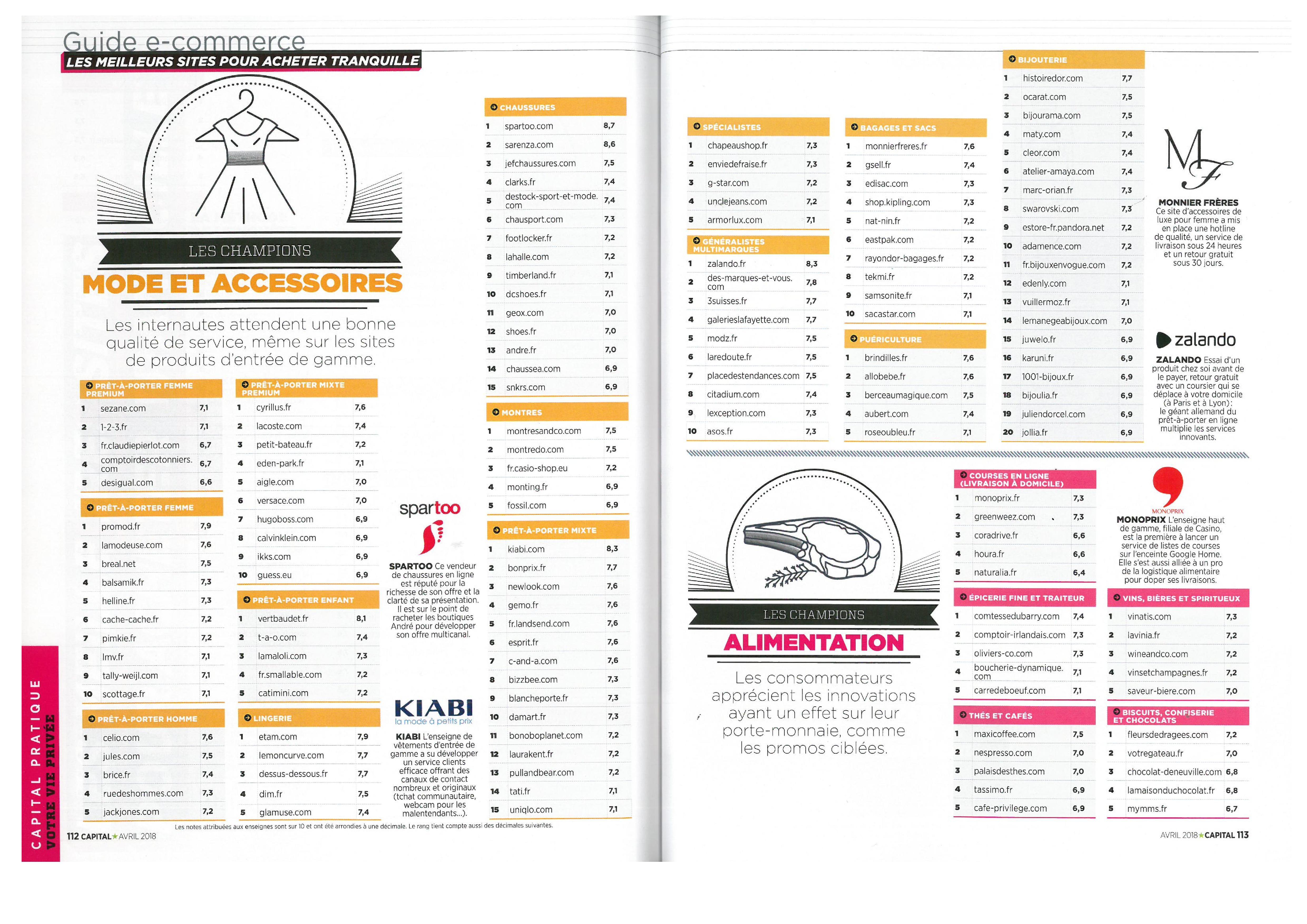 Taille soutien-gorge   guide pour calculer sa taille de soutien-gorge 94a3d231fbf