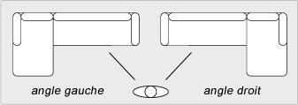 Canapé d'angle droit ou canapé d'angle gauche